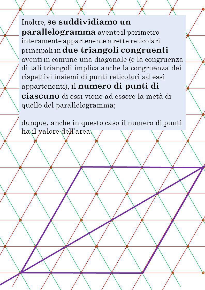 Inoltre, se suddividiamo un parallelogramma avente il perimetro interamente appartenente a rette reticolari principali in due triangoli congruenti ave