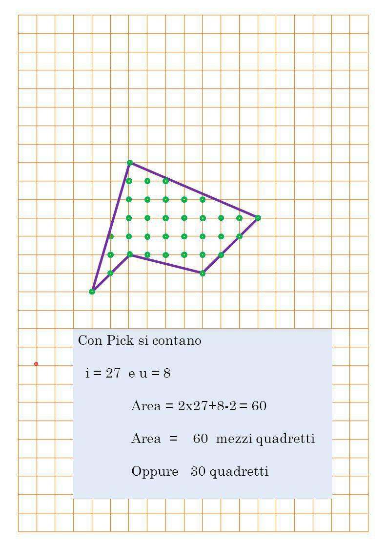 Con Pick si contano i = 27 e u = 8 Area = 2x27+8-2 = 60 Area = 60 mezzi quadretti Oppure 30 quadretti