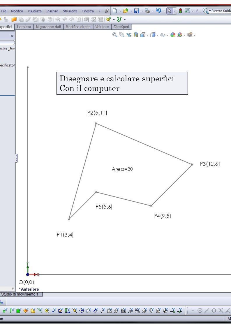 Disegnare e calcolare superfici Con il computer