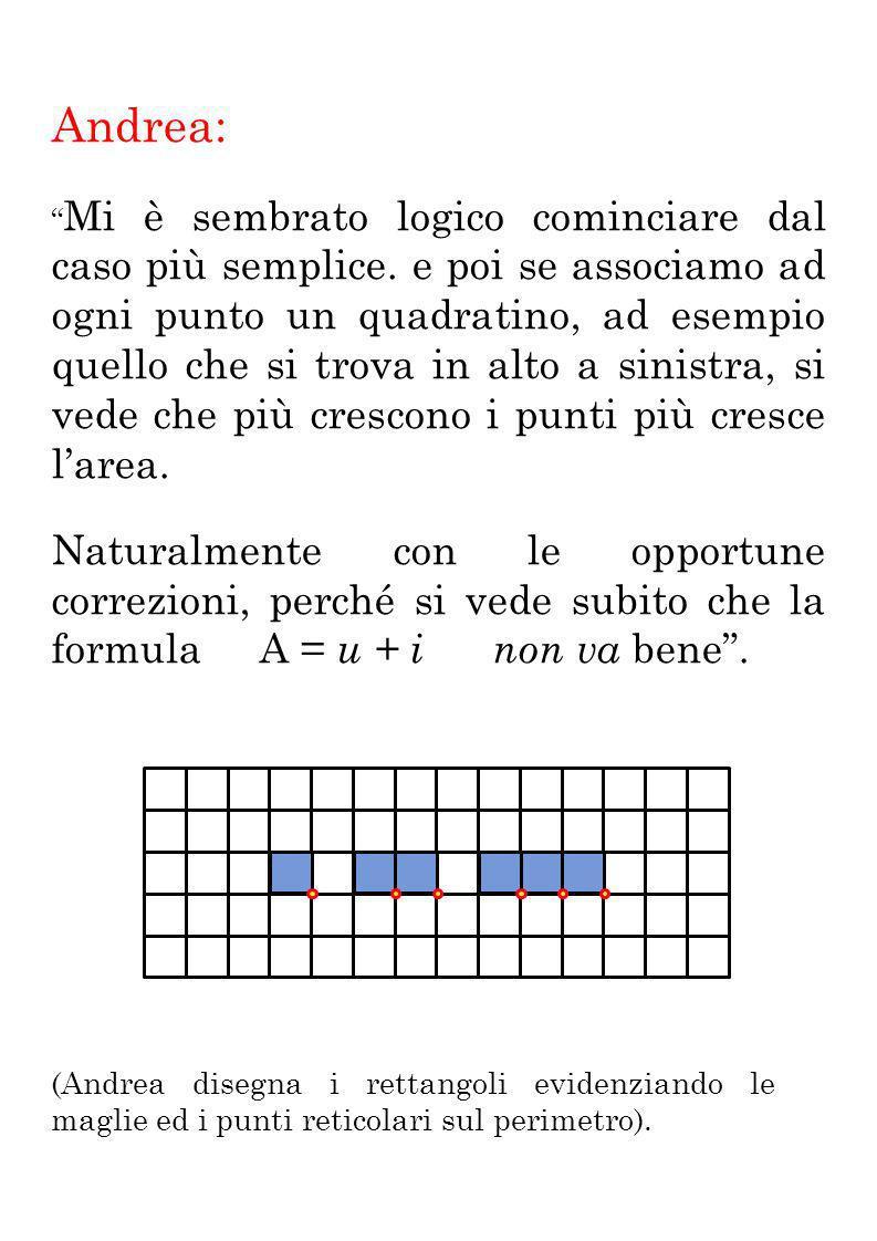 Andrea: Mi è sembrato logico cominciare dal caso più semplice. e poi se associamo ad ogni punto un quadratino, ad esempio quello che si trova in alto