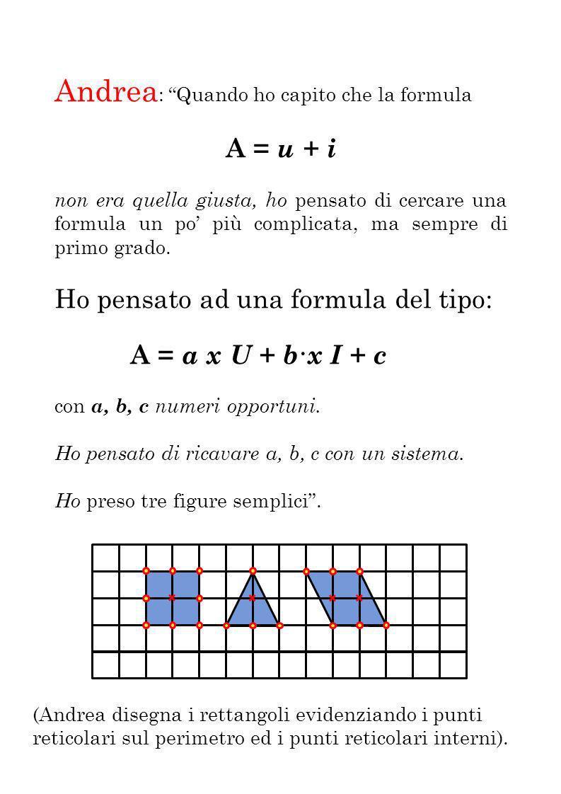Andrea : Quando ho capito che la formula A = u + i non era quella giusta, ho pensato di cercare una formula un po più complicata, ma sempre di primo g