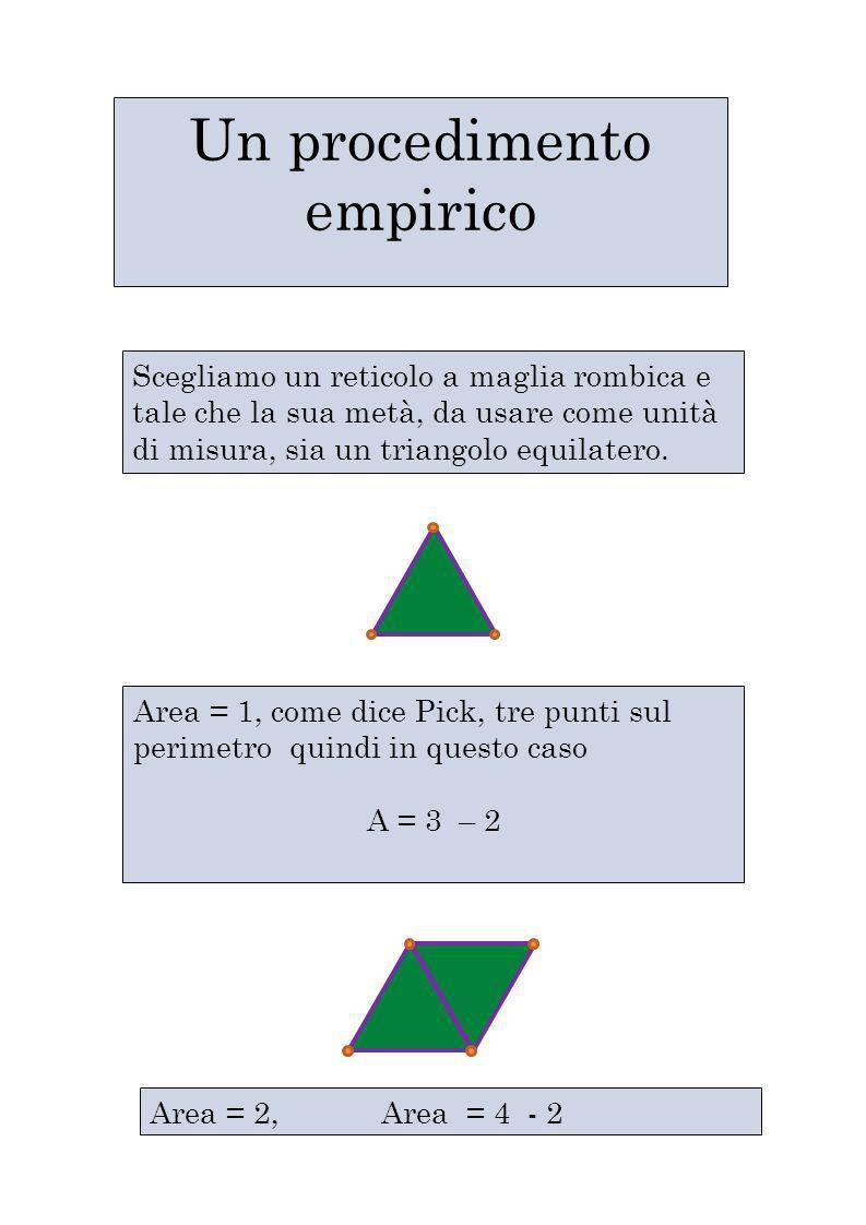 Un procedimento empirico Scegliamo un reticolo a maglia rombica e tale che la sua metà, da usare come unità di misura, sia un triangolo equilatero. Ar