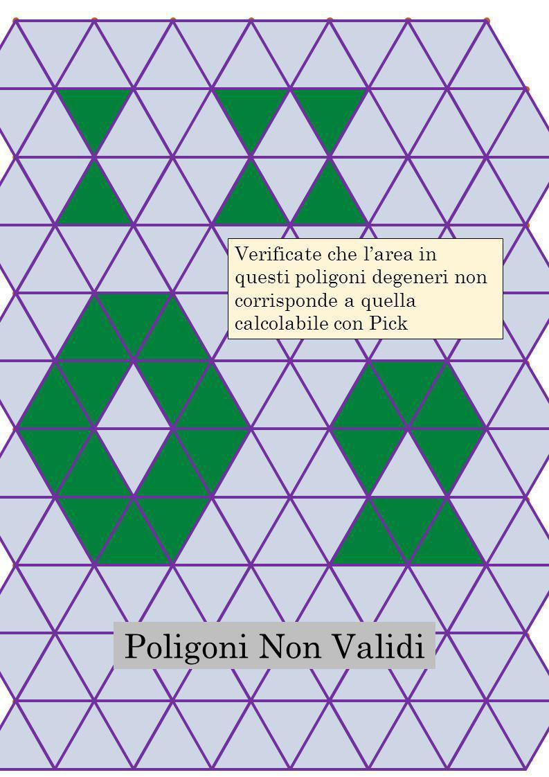 Poligoni Non Validi Verificate che larea in questi poligoni degeneri non corrisponde a quella calcolabile con Pick