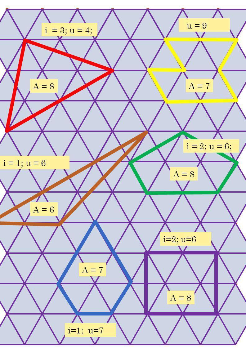 i = 3; u = 4; i = 2; u = 6; i=2; u=6 u = 9 i = 1; u = 6 i=1; u=7 A = 7 A = 8 A = 6 A = 7 A = 8