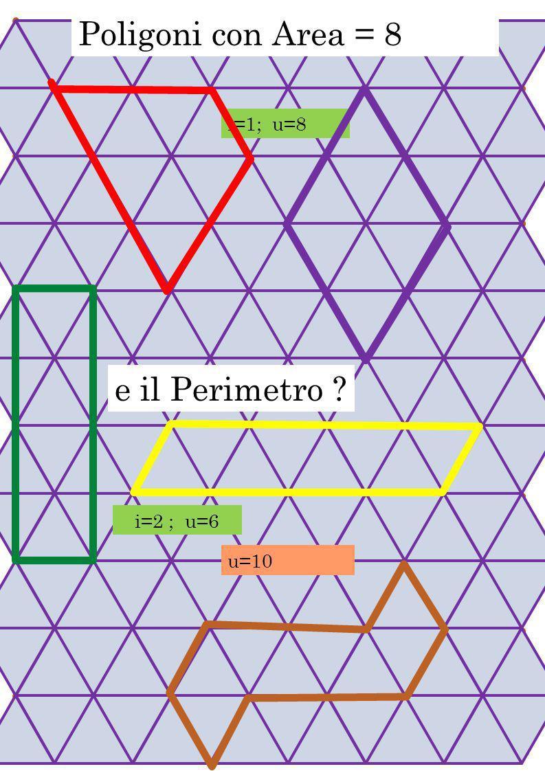 i=1; u=8 u=10 i=2 ; u=6 Poligoni con Area = 8 e il Perimetro ?