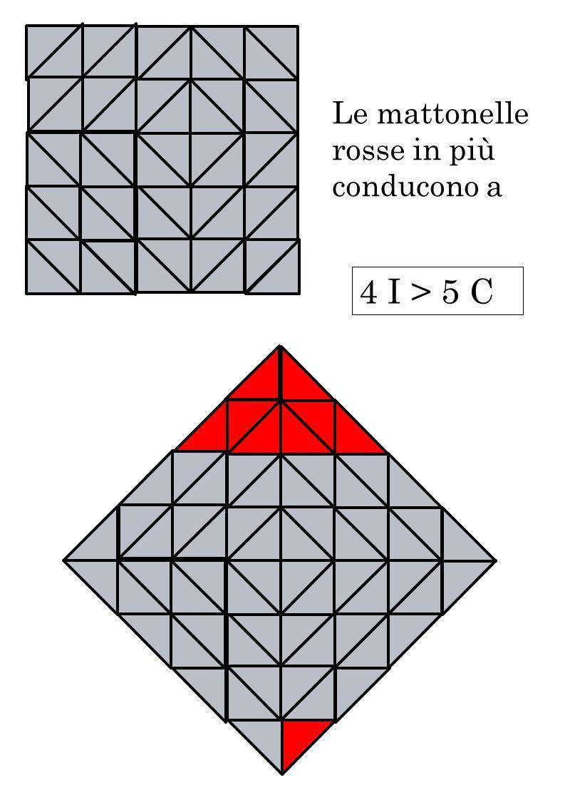 4 I > 5 C Le mattonelle rosse in più conducono a