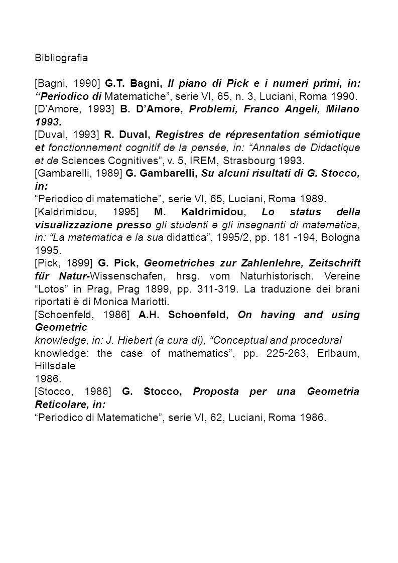 Bibliografia [Bagni, 1990] G.T. Bagni, Il piano di Pick e i numeri primi, in: Periodico di Matematiche, serie VI, 65, n. 3, Luciani, Roma 1990. [DAmor