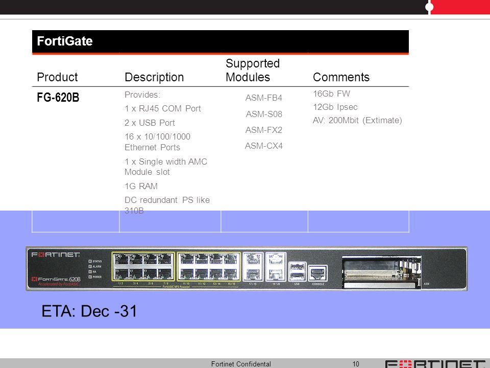 Fortinet Confidental 10 FortiGate ProductDescription Supported ModulesComments FG-620B Provides: 1 x RJ45 COM Port 2 x USB Port 16 x 10/100/1000 Ether