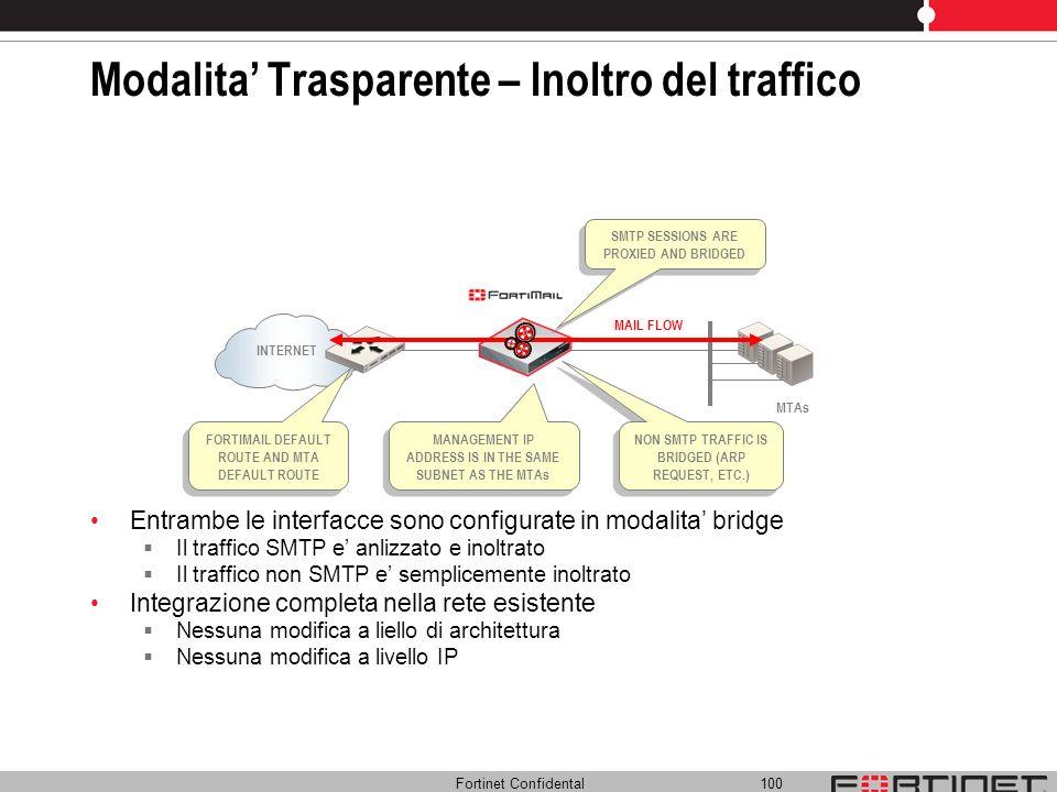 Fortinet Confidental 100 Modalita Trasparente – Inoltro del traffico Entrambe le interfacce sono configurate in modalita bridge Il traffico SMTP e anl