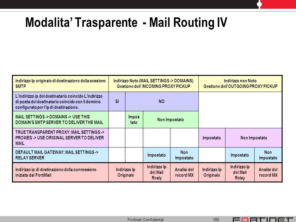 Fortinet Confidental 106 Modalita Trasparente - Mail Routing IV Indirizzo Ip originale di destinazione della sessione SMTP Indirizzo Noto (MAIL SETTIN