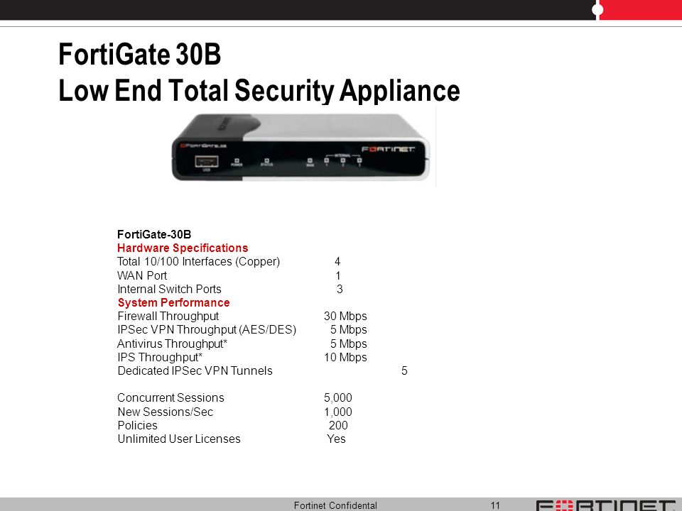 Fortinet Confidental 11 FortiGate 30B Low End Total Security Appliance FortiGate-30B Hardware Specifications Total 10/100 Interfaces (Copper) 4 WAN Po