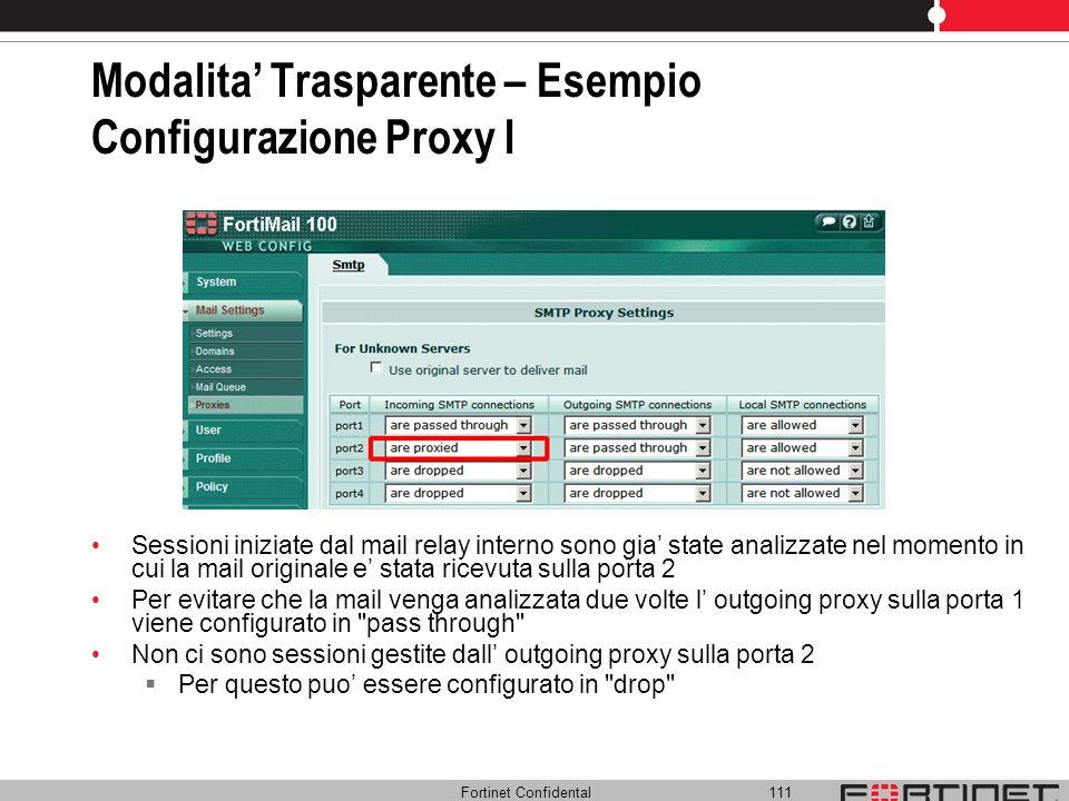Fortinet Confidental 111 Modalita Trasparente – Esempio Configurazione Proxy I Sessioni iniziate dal mail relay interno sono gia state analizzate nel