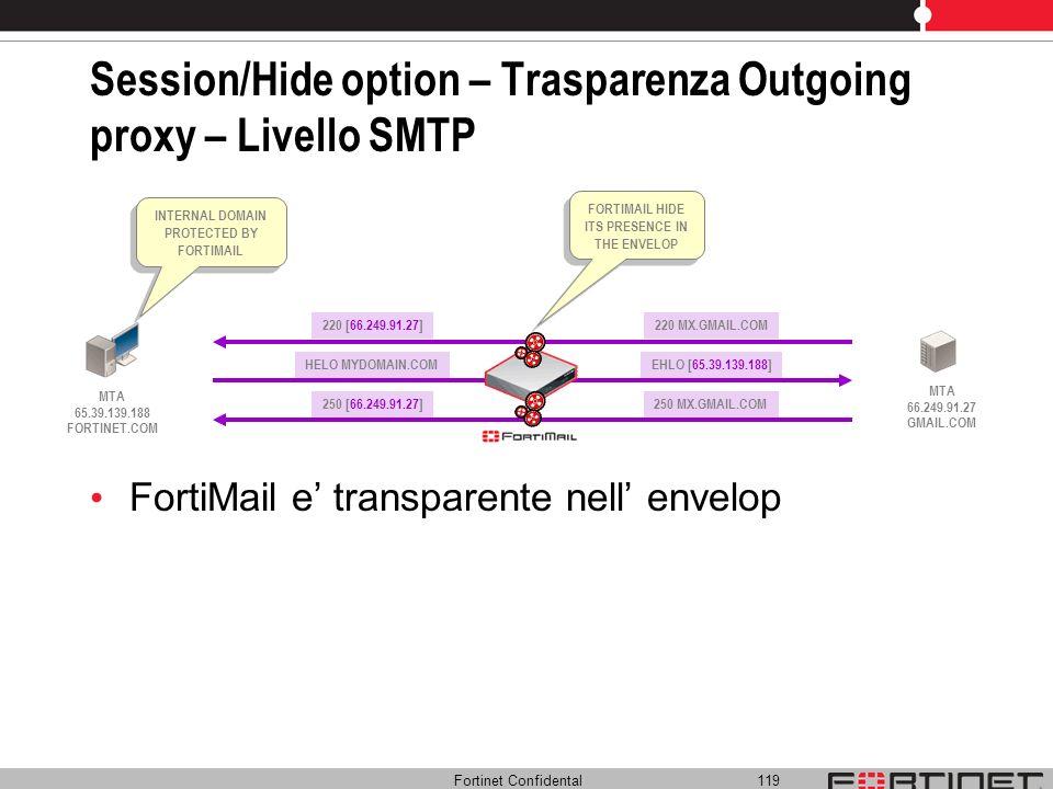 Fortinet Confidental 119 Session/Hide option – Trasparenza Outgoing proxy – Livello SMTP FortiMail e transparente nell envelop EHLO [65.39.139.188] 25