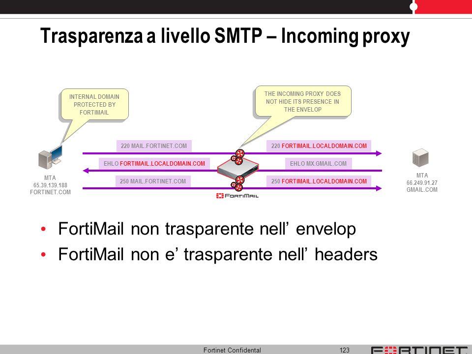 Fortinet Confidental 123 Trasparenza a livello SMTP – Incoming proxy FortiMail non trasparente nell envelop FortiMail non e trasparente nell headers M