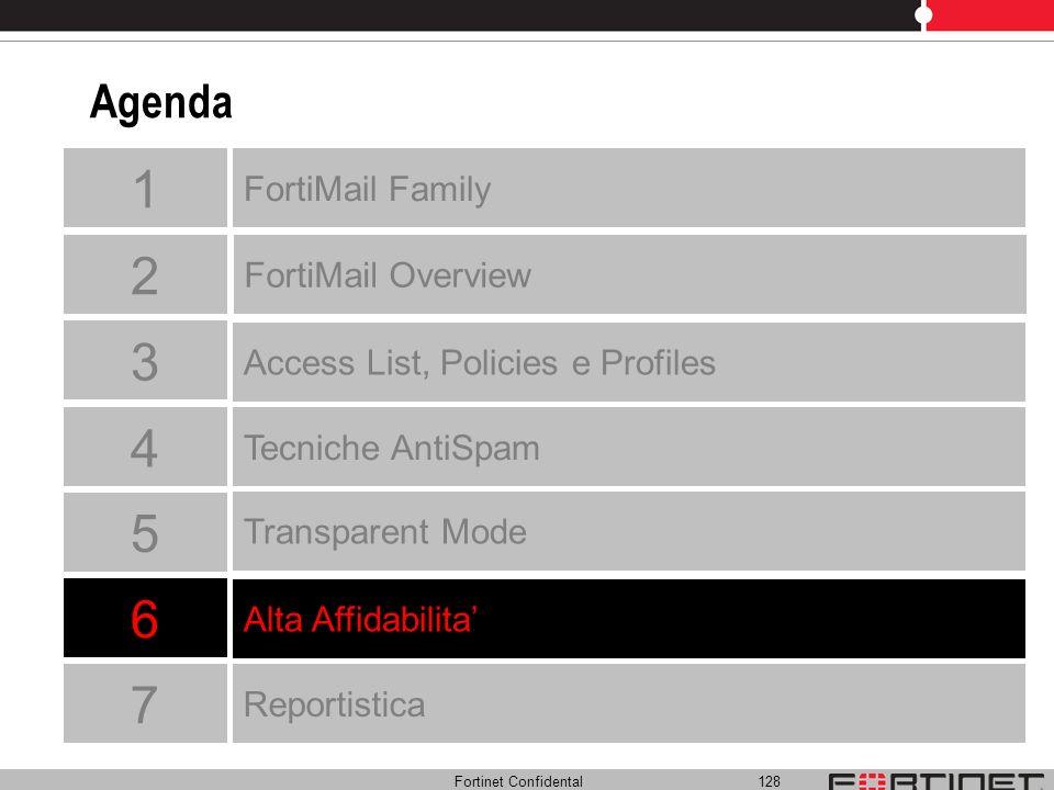 Fortinet Confidental 128 Agenda Alta Affidabilita FortiMail Overview FortiMail Family Tecniche AntiSpam Access List, Policies e Profiles 6 1 2 4 3 Tra