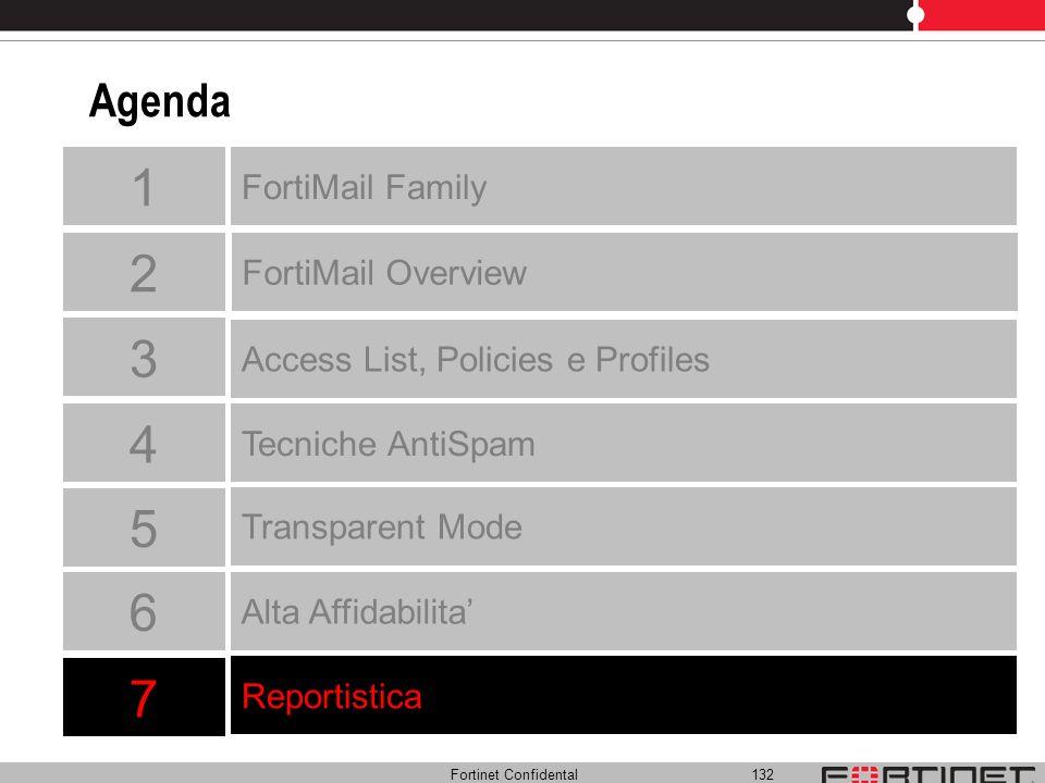 Fortinet Confidental 132 Agenda Reportistica FortiMail Overview FortiMail Family Tecniche AntiSpam Access List, Policies e Profiles 7 1 2 4 3 Transpar
