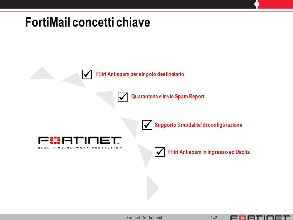 Fortinet Confidental 142 FortiMail concetti chiave Quarantena e invio Spam Report Filtri Antispam per singolo destinatario Filtri Antispam in Ingresso