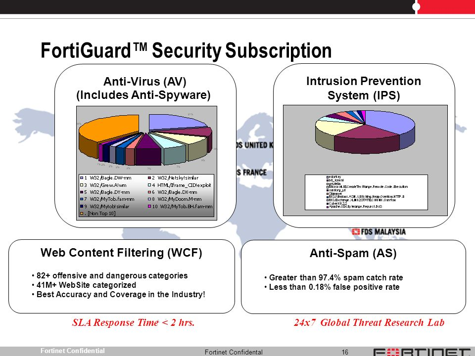 Fortinet Confidental 16 Fortinet Confidential FortiGuard Security Subscription Source: FortiGuard Subscription Service Web Content Filtering (WCF) 82+