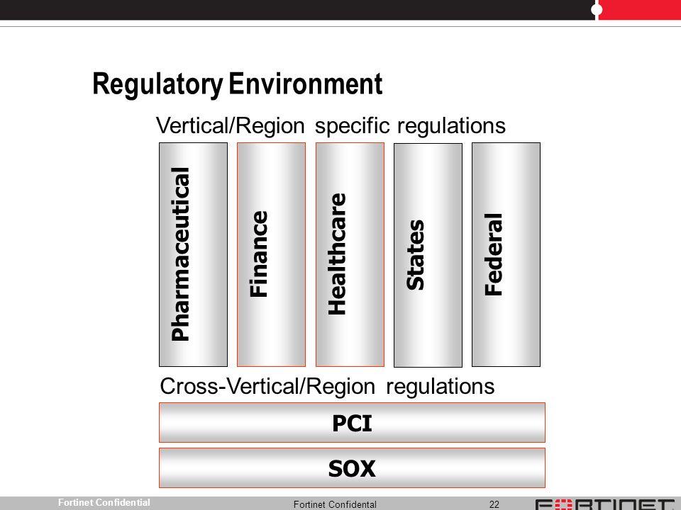 Fortinet Confidental 22 Fortinet Confidential States Regulatory Environment PharmaceuticalFinanceHealthcareFederal PCI Vertical/Region specific regula