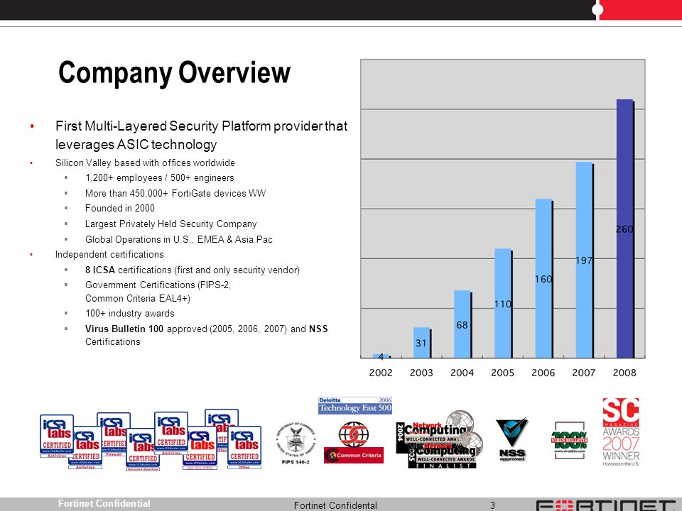 Fortinet Confidental 4 Fortinet Confidential IDC: UTM Market Leader (#1) Largest private security company for 2006, 2007 Gartner:Leader Latest Gartner Firewall Magic Quadrant.
