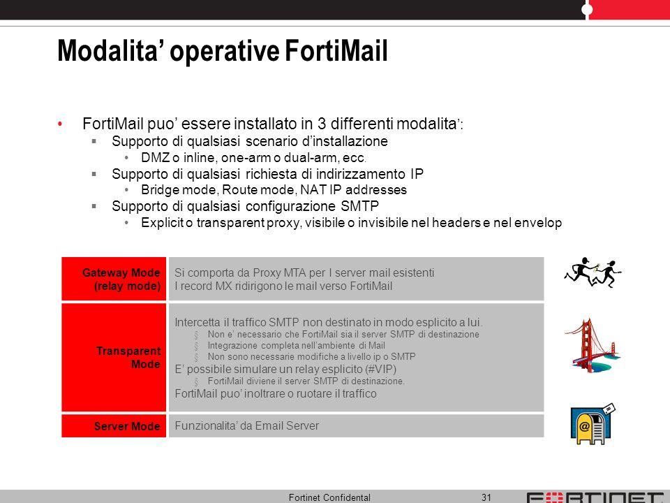 Fortinet Confidental 31 Modalita operative FortiMail FortiMail puo essere installato in 3 differenti modalita : Supporto di qualsiasi scenario dinstal