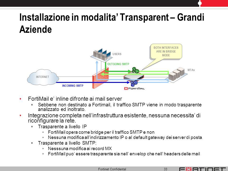 Fortinet Confidental 33 Installazione in modalita Transparent – Grandi Aziende FortiMail e inline difronte ai mail server Sebbene non destinato a Fort