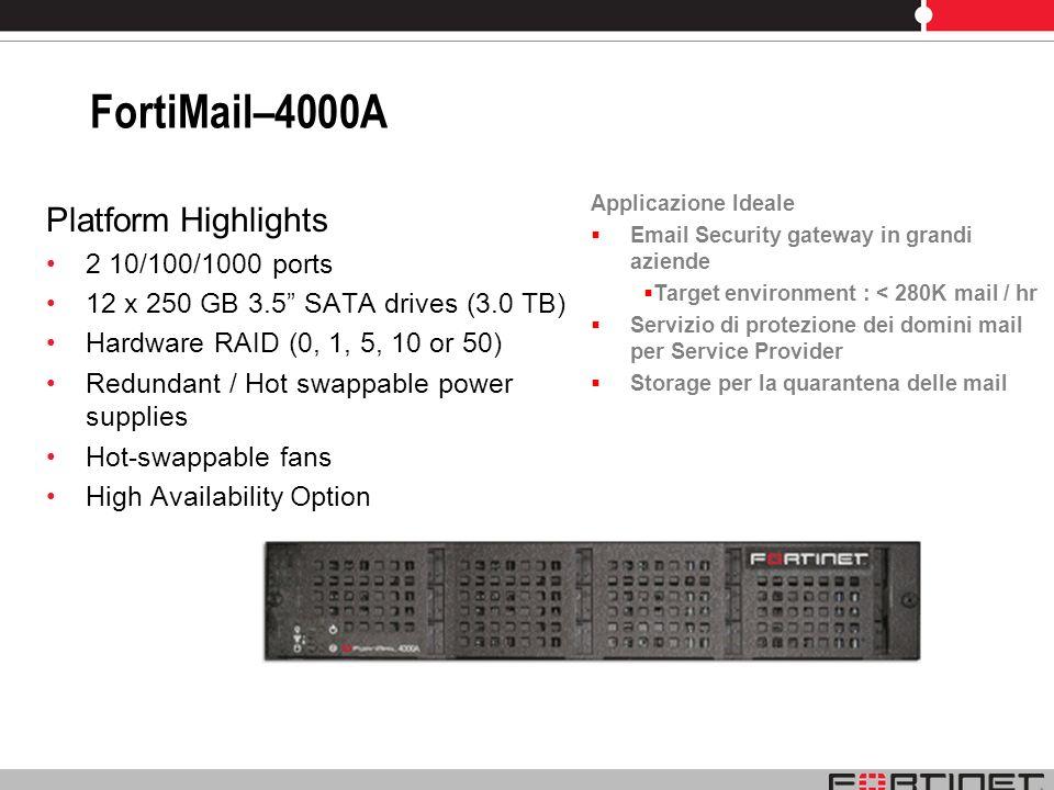 FortiMail–4000A Platform Highlights 2 10/100/1000 ports 12 x 250 GB 3.5 SATA drives (3.0 TB) Hardware RAID (0, 1, 5, 10 or 50) Redundant / Hot swappab