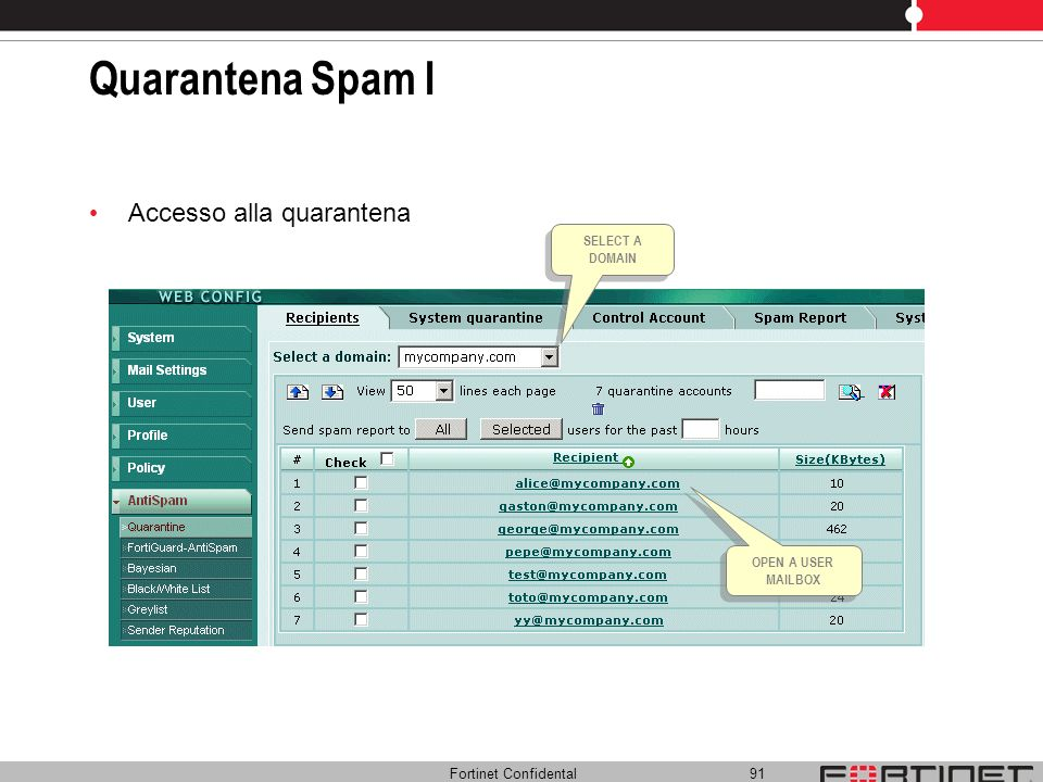 Fortinet Confidental 91 Quarantena Spam I Accesso alla quarantena OPEN A USER MAILBOX SELECT A DOMAIN