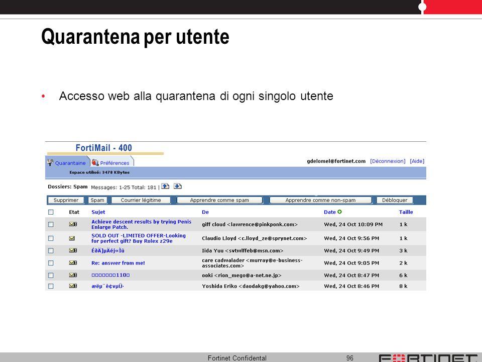 Fortinet Confidental 96 Quarantena per utente Accesso web alla quarantena di ogni singolo utente