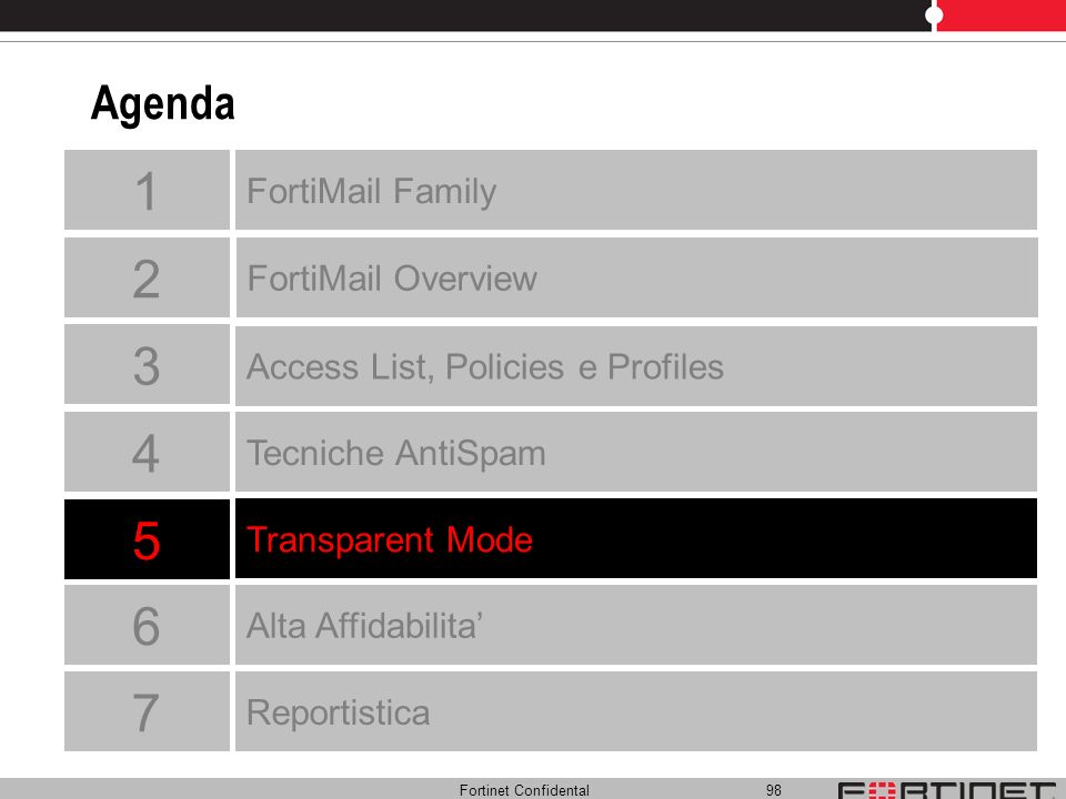 Fortinet Confidental 98 Agenda Transparent Mode FortiMail Overview FortiMail Family Tecniche AntiSpam Access List, Policies e Profiles 5 1 2 4 3 Alta