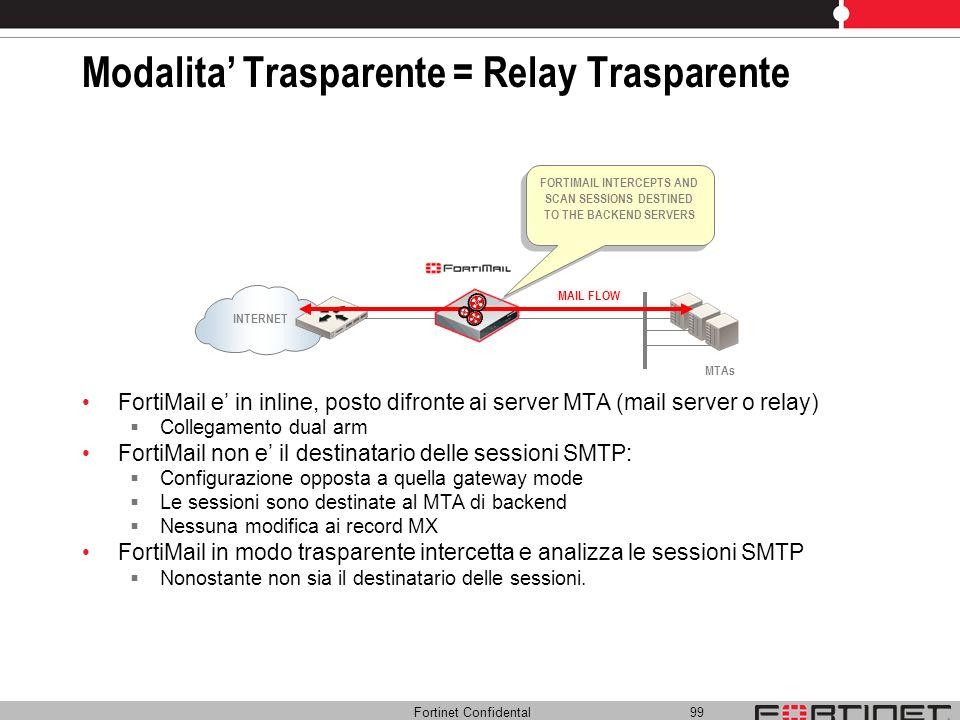 Fortinet Confidental 99 Modalita Trasparente = Relay Trasparente FortiMail e in inline, posto difronte ai server MTA (mail server o relay) Collegament
