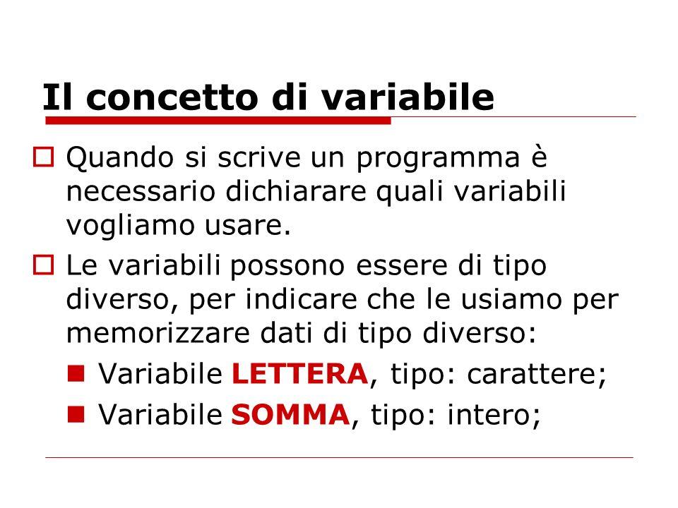 Il concetto di variabile Quando si scrive un programma è necessario dichiarare quali variabili vogliamo usare.