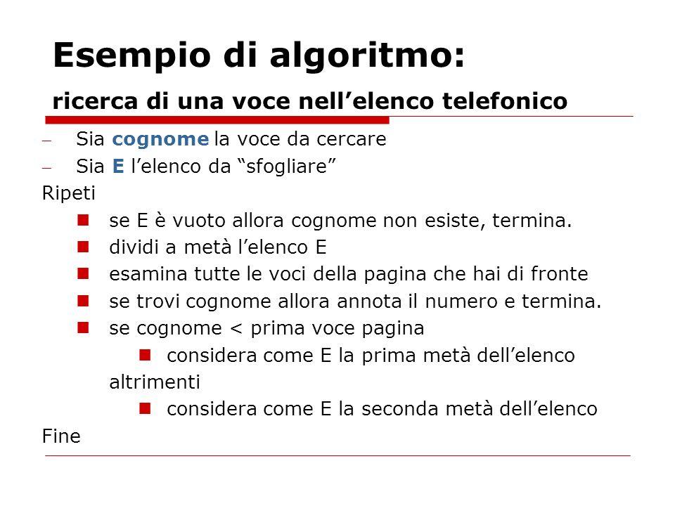 Esempio di algoritmo: ricerca di una voce nellelenco telefonico Sia cognome la voce da cercare Sia E lelenco da sfogliare Ripeti se E è vuoto allora cognome non esiste, termina.