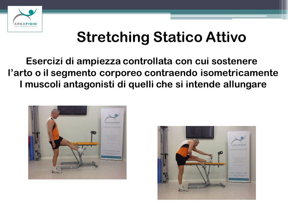 Stretching Statico Attivo Esercizi di ampiezza controllata con cui sostenere larto o il segmento corporeo contraendo isometricamente I muscoli antagon