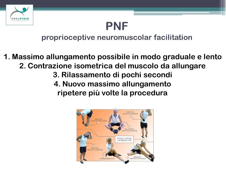 PNF proprioceptive neuromuscolar facilitation 1.Massimo allungamento possibile in modo graduale e lento 2.Contrazione isometrica del muscolo da allung