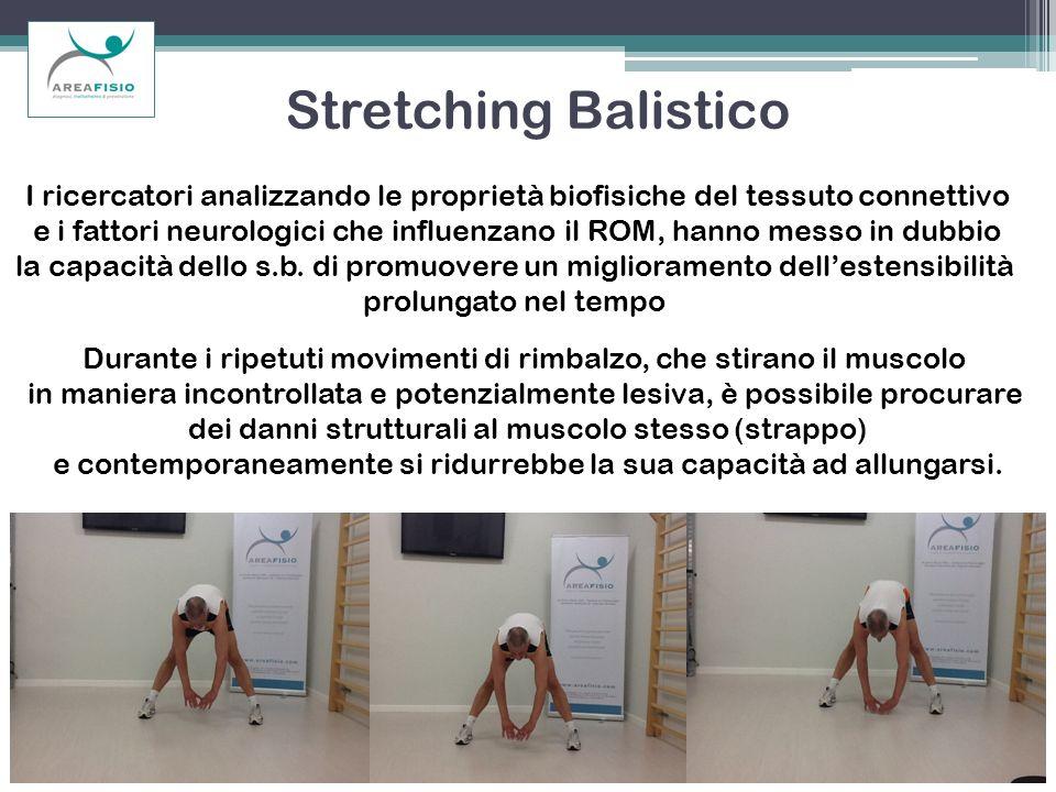 Stretching Balistico I ricercatori analizzando le proprietà biofisiche del tessuto connettivo e i fattori neurologici che influenzano il ROM, hanno me