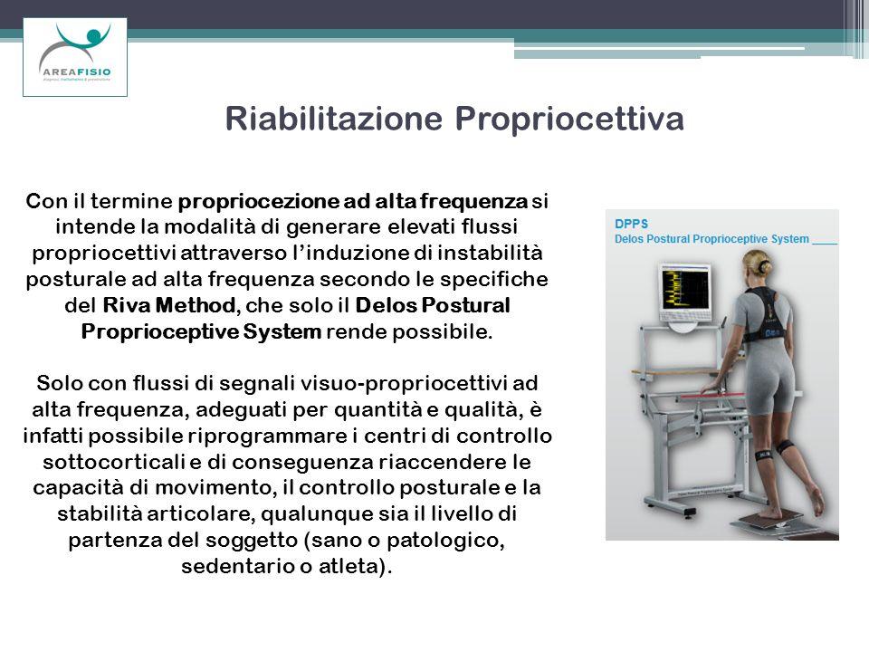 Riabilitazione Propriocettiva Con il termine propriocezione ad alta frequenza si intende la modalità di generare elevati flussi propriocettivi attrave