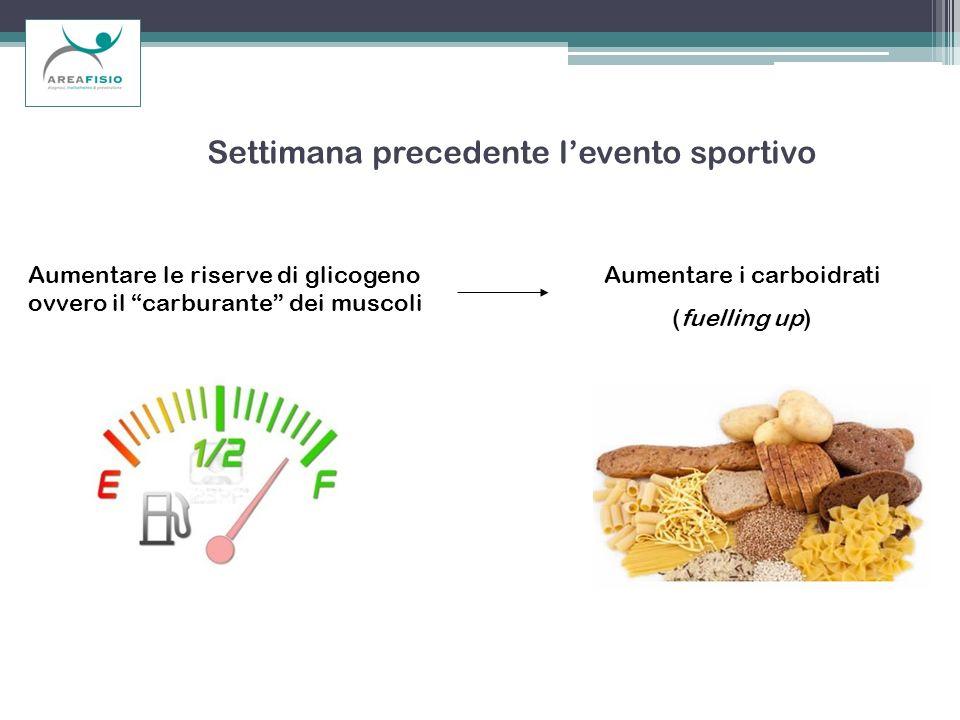 Settimana precedente levento sportivo Aumentare le riserve di glicogeno ovvero il carburante dei muscoli Aumentare i carboidrati (fuelling up)