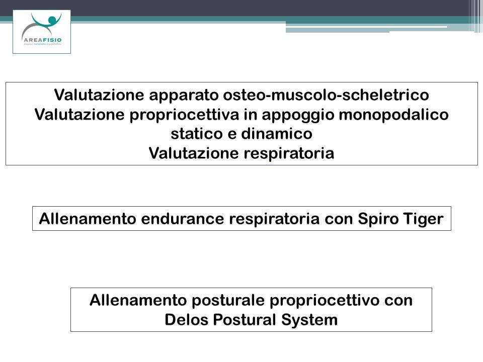Valutazione apparato osteo-muscolo-scheletrico Valutazione propriocettiva in appoggio monopodalico statico e dinamico Valutazione respiratoria Allenam