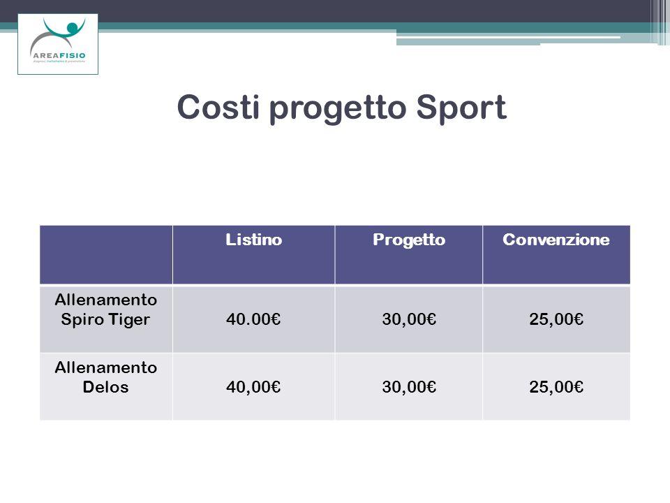 Costi progetto Sport ListinoProgettoConvenzione Allenamento Spiro Tiger40.0030,0025,00 Allenamento Delos40,0030,0025,00