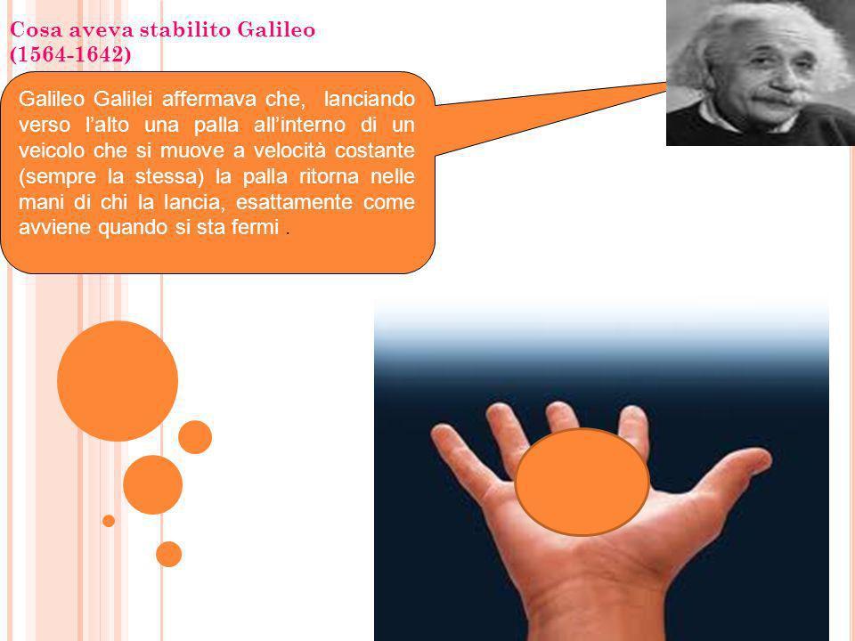 Cosa aveva stabilito Galileo (1564-1642) Galileo Galilei affermava che, lanciando verso lalto una palla allinterno di un veicolo che si muove a veloci
