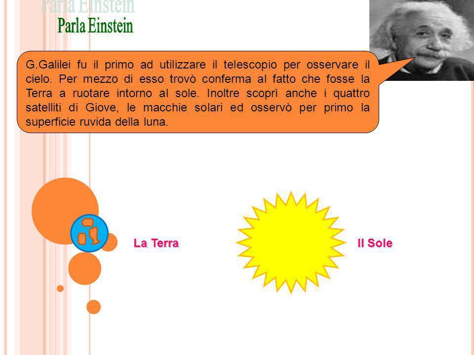 G.Galilei fu il primo ad utilizzare il telescopio per osservare il cielo. Per mezzo di esso trovò conferma al fatto che fosse la Terra a ruotare intor