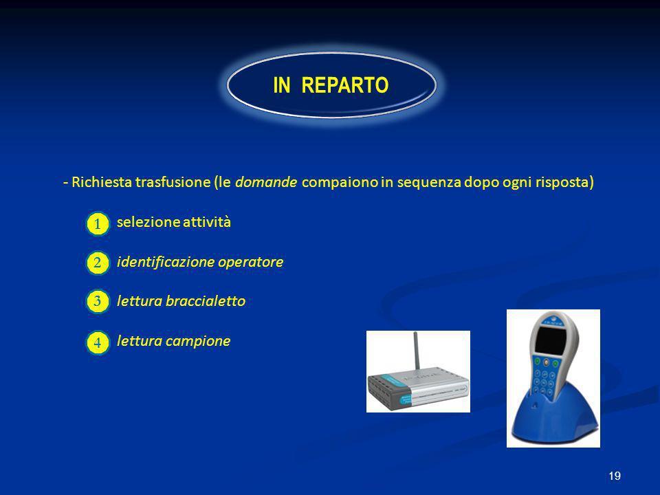 19 IN REPARTO 2 - Richiesta trasfusione (le domande compaiono in sequenza dopo ogni risposta) selezione attività identificazione operatore lettura bra