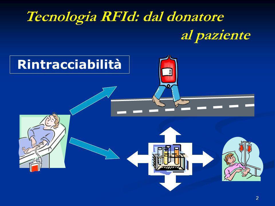 2 Tecnologia RFId: dal donatore al paziente Rintracciabilità