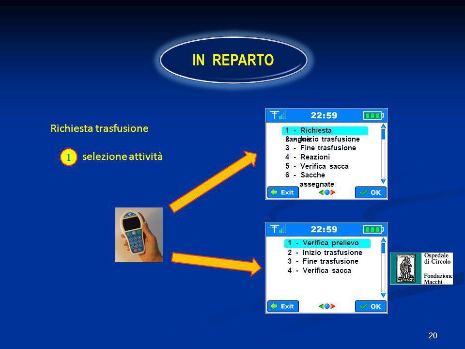 20 IN REPARTO 2 - Richiesta trasfusione selezione attività 1 1 - Richiesta sangue 2 - Inizio trasfusione 3 - Fine trasfusione 4 - Reazioni 5 - Verific