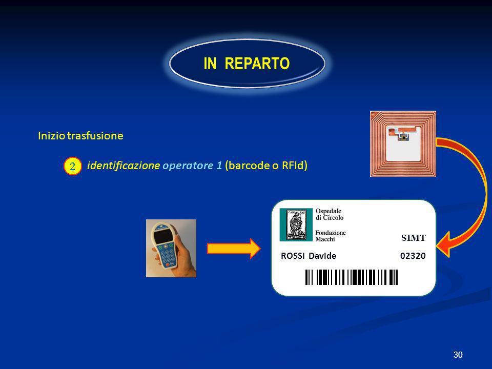 30 Inizio trasfusione identificazione operatore 1 (barcode o RFId) 2 IN REPARTO SIMT ROSSI Davide 02320