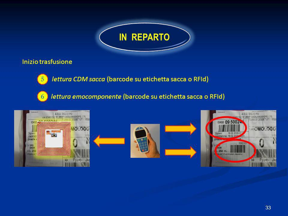 33 Inizio trasfusione lettura CDM sacca (barcode su etichetta sacca o RFId) lettura emocomponente (barcode su etichetta sacca o RFId) 6 IN REPARTO 5