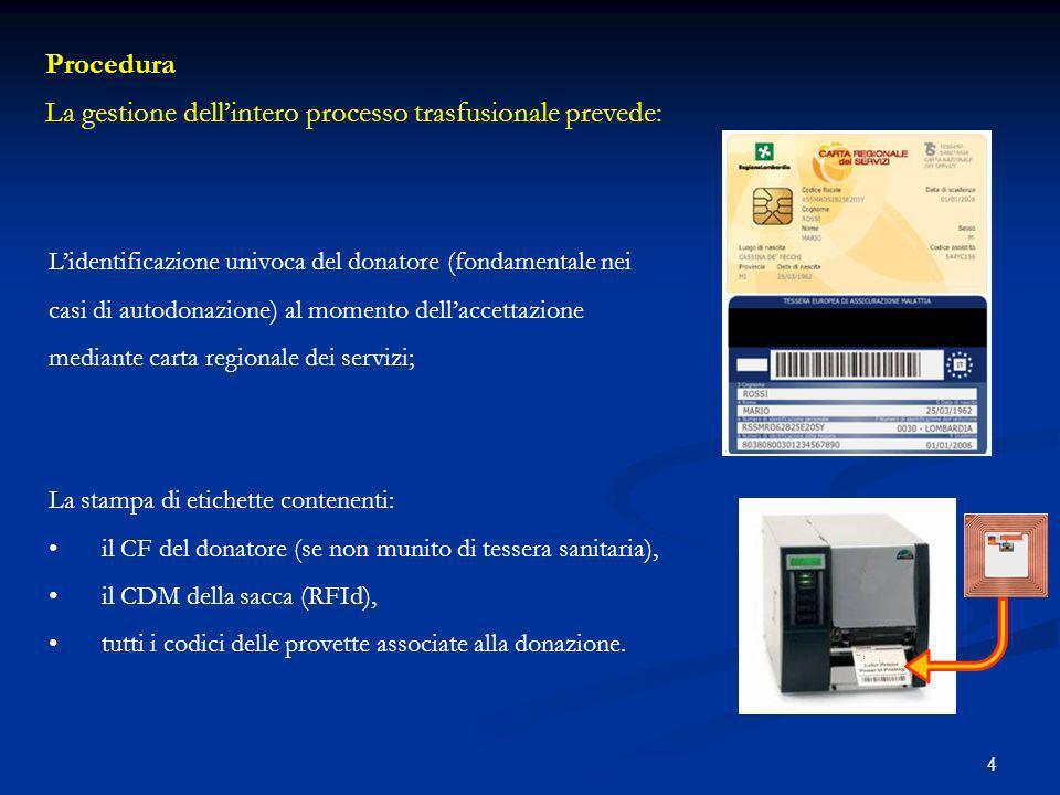 4 Lidentificazione univoca del donatore (fondamentale nei casi di autodonazione) al momento dellaccettazione mediante carta regionale dei servizi; La