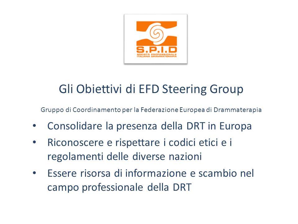 Gli Obiettivi di EFD Steering Group Gruppo di Coordinamento per la Federazione Europea di Drammaterapia Consolidare la presenza della DRT in Europa Riconoscere e rispettare i codici etici e i regolamenti delle diverse nazioni Essere risorsa di informazione e scambio nel campo professionale della DRT