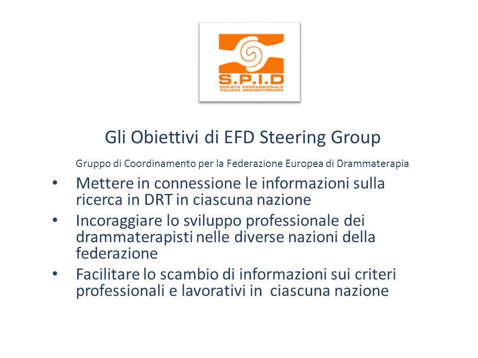 Gli Obiettivi di EFD Steering Group Gruppo di Coordinamento per la Federazione Europea di Drammaterapia Mettere in connessione le informazioni sulla ricerca in DRT in ciascuna nazione Incoraggiare lo sviluppo professionale dei drammaterapisti nelle diverse nazioni della federazione Facilitare lo scambio di informazioni sui criteri professionali e lavorativi in ciascuna nazione